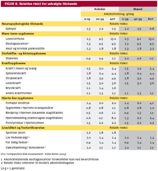 ortostatisk blodtryksmåling vejledning